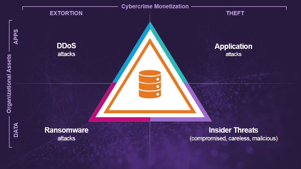 The Evolution of Cybercrime and What It Means for Data Security