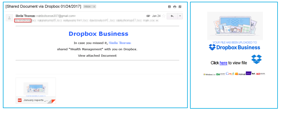 Dropbox phishing email with PDF