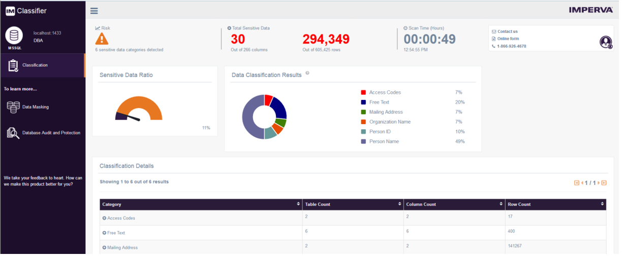 classifier dashboard - 1