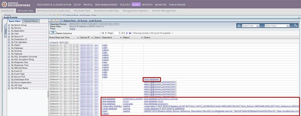 Ransomware Attacks on MySQL and MongoDB | Imperva