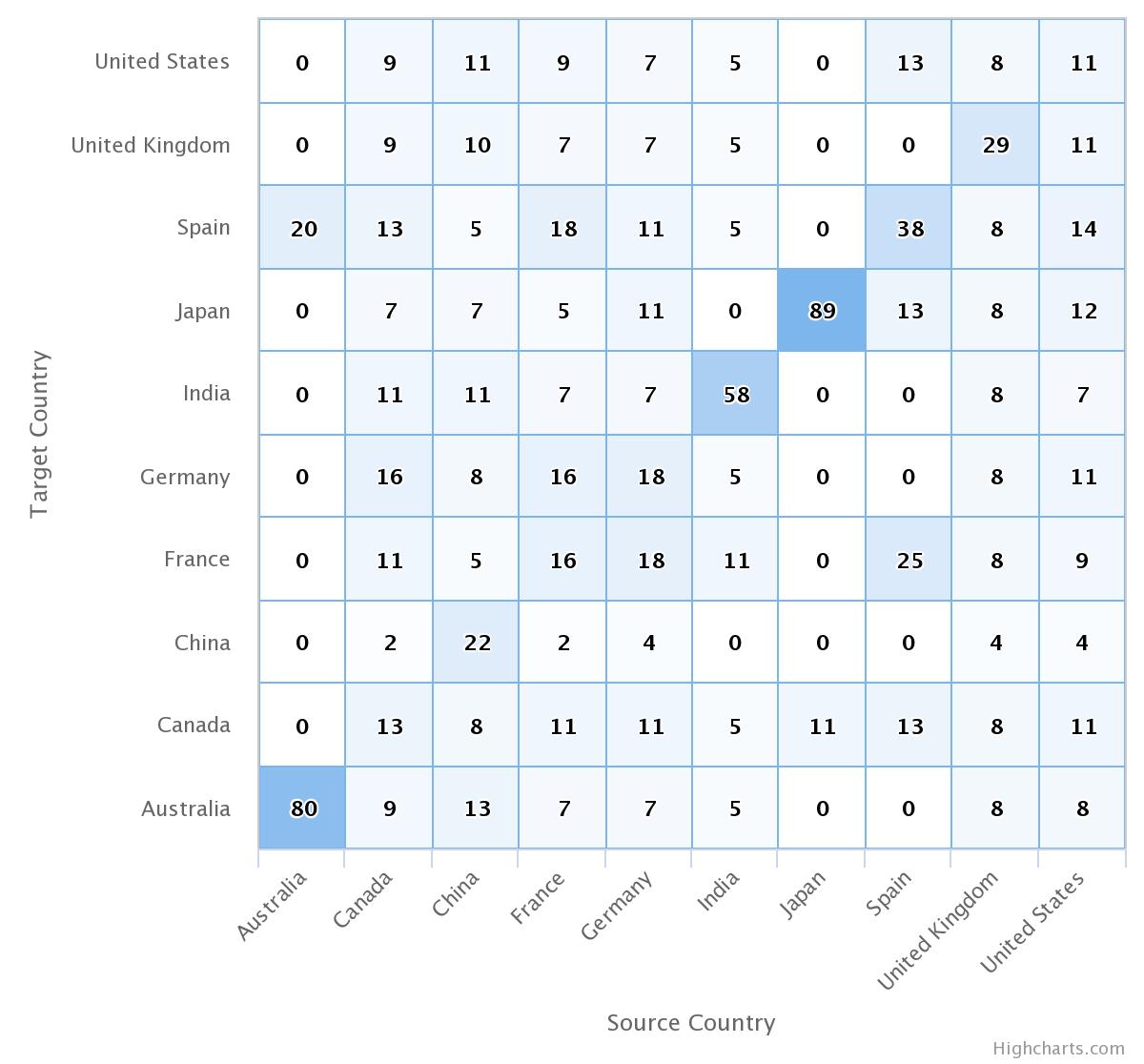 AdminDCS – Page 15 – Data Core Systems