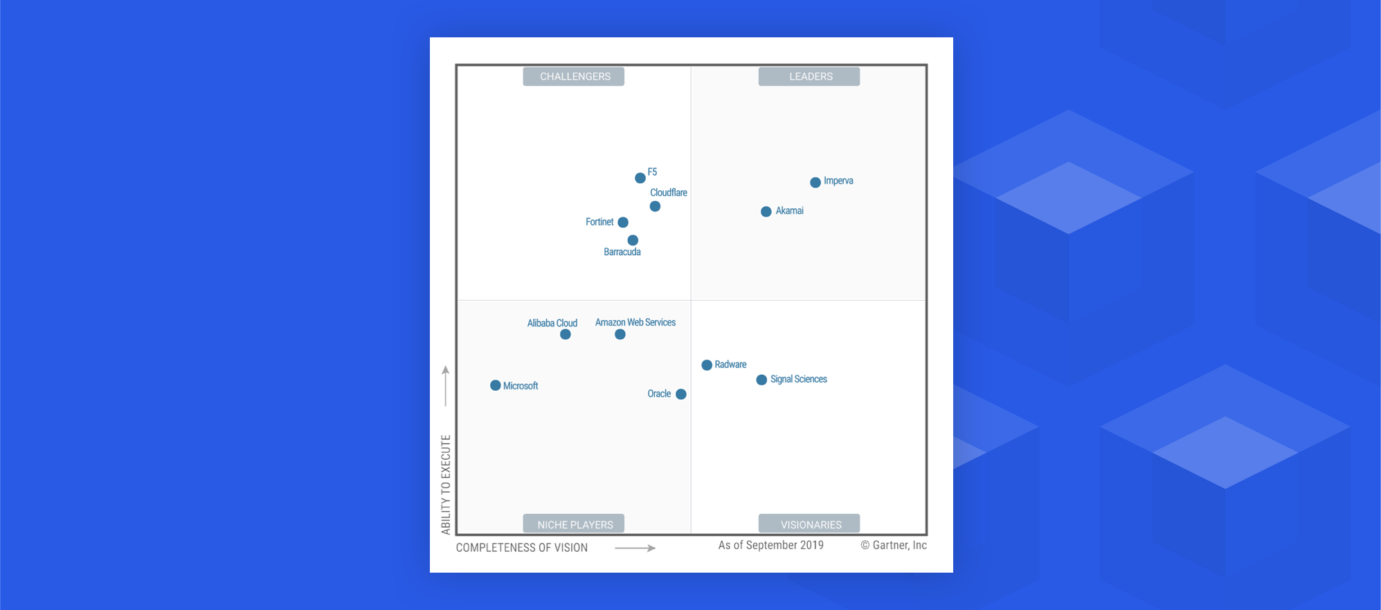 A Leader in the 2019 Gartner Magic Quadrant for WAF, Six Years Running