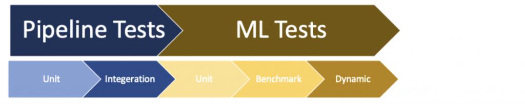 ML Testing Fig 3
