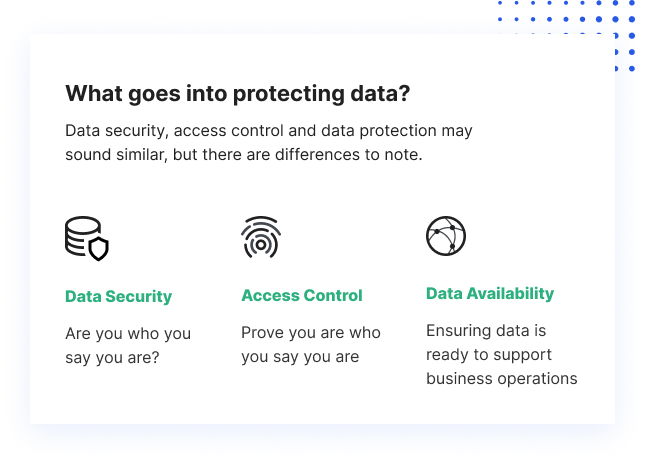 Elements of a data protection program