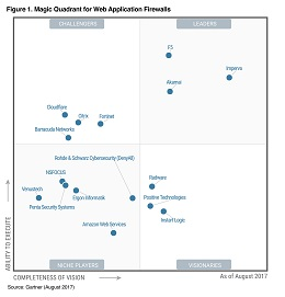 web-application-firewall-magic-quadrant-2017