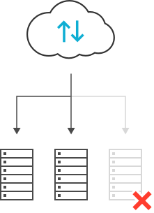 Application layer server laod balancing