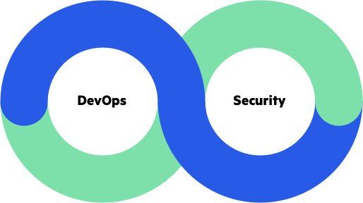 Bring DevOps and Security Together