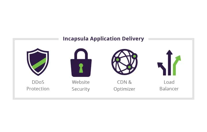 Incapsula Service Overview
