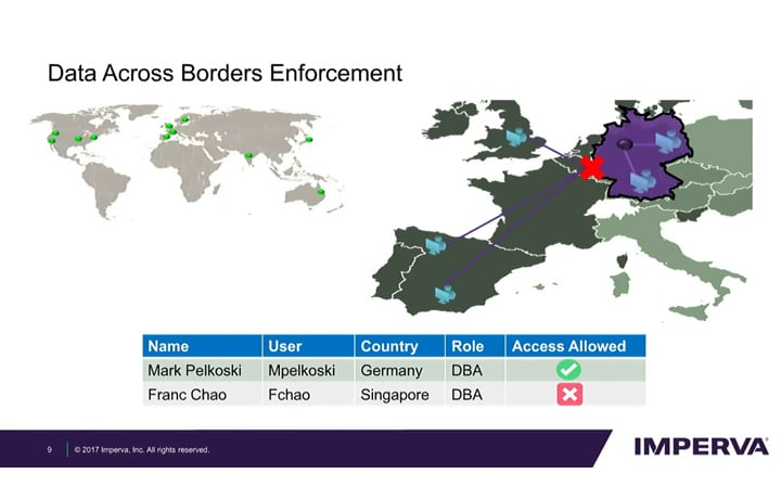 Addressing Data Across Borders for the GDPR
