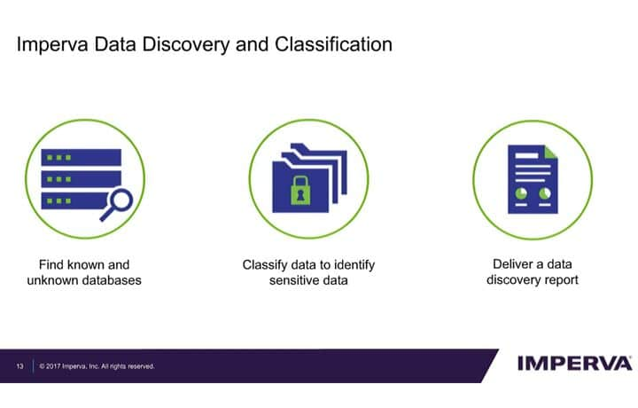 Data Discovery and Classification for the GDPR