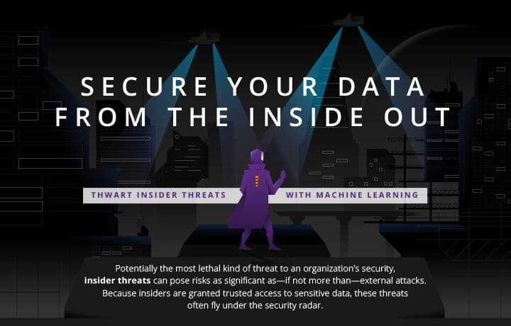 Secure Your Data From the Inside Out