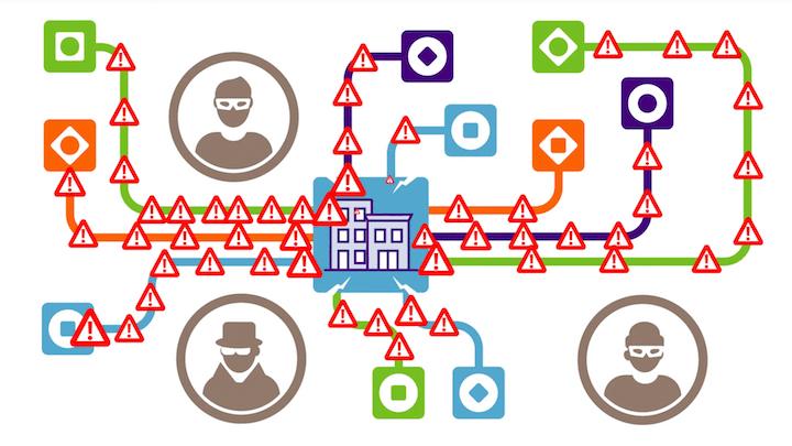 Attack analytics viedo