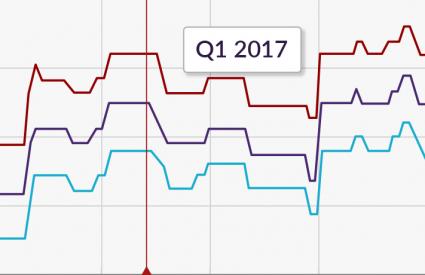 Q1 2017 Global DDoS Threat Landscape