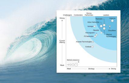 The Forrester Wave™: DDoS Mitigation Solutions, Q4 2017